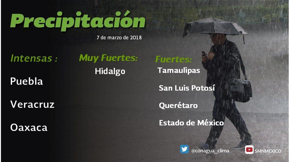 En Puebla, Veracruz y Oaxaca se pronostican tormentas locales intensas